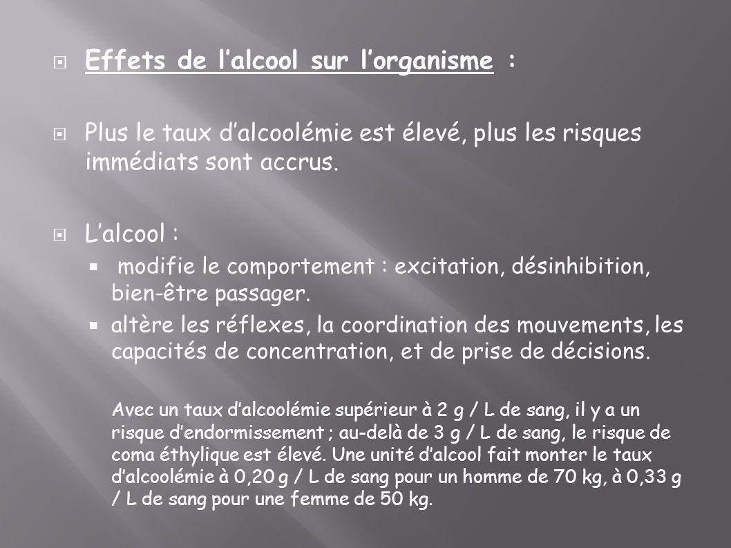 Effets de lalcool sur lorganisme : Plus le taux dalcoolémie est élevé, plus les risques immédiats sont accrus. Lalcool : modifie le comportement : exc