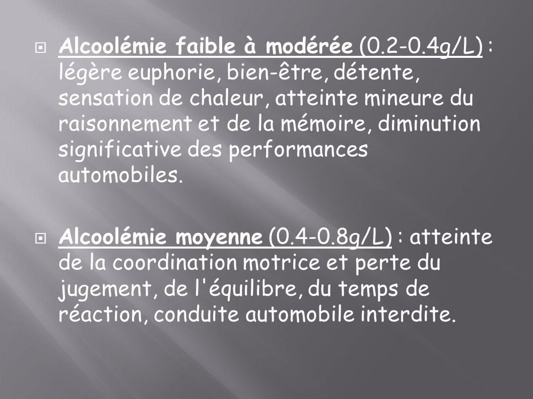 Alcoolémie faible à modérée (0.2-0.4g/L) : légère euphorie, bien-être, détente, sensation de chaleur, atteinte mineure du raisonnement et de la mémoir
