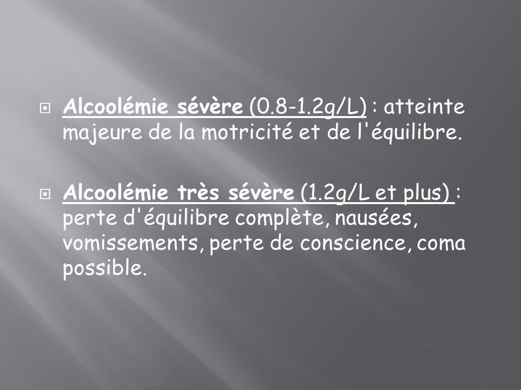 Alcoolémie sévère (0.8-1.2g/L) : atteinte majeure de la motricité et de l'équilibre. Alcoolémie très sévère (1.2g/L et plus) : perte d'équilibre compl