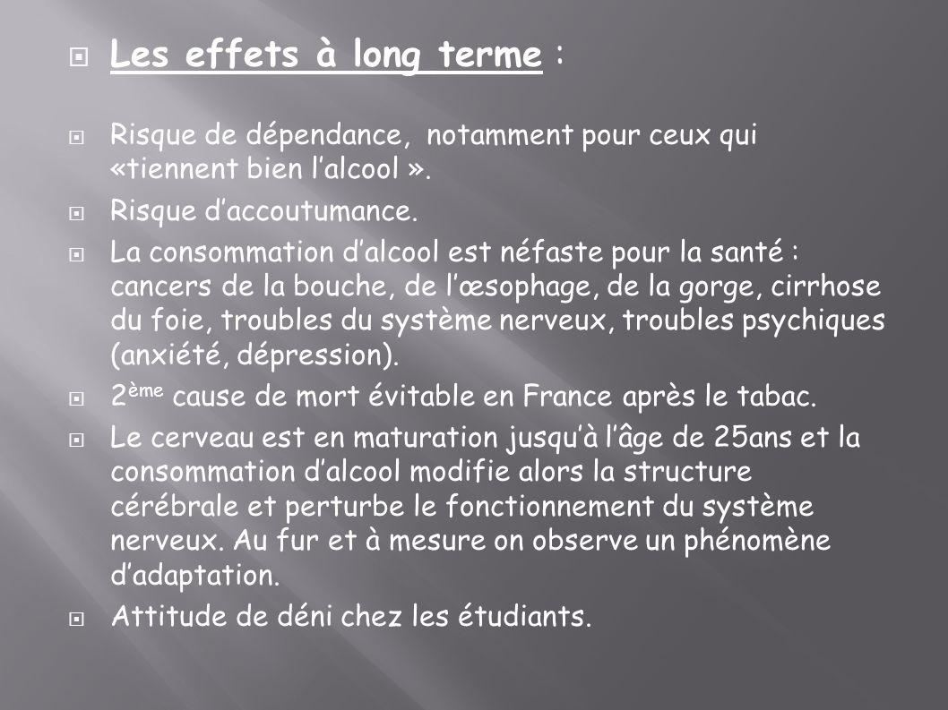 Les effets à long terme : Risque de dépendance, notamment pour ceux qui «tiennent bien lalcool ». Risque daccoutumance. La consommation dalcool est né