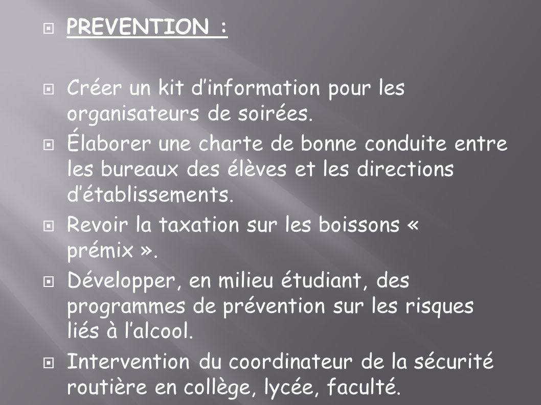 PREVENTION : Créer un kit dinformation pour les organisateurs de soirées. Élaborer une charte de bonne conduite entre les bureaux des élèves et les di