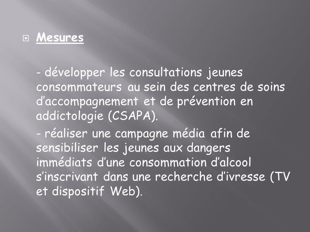Mesures - développer les consultations jeunes consommateurs au sein des centres de soins daccompagnement et de prévention en addictologie (CSAPA). - r