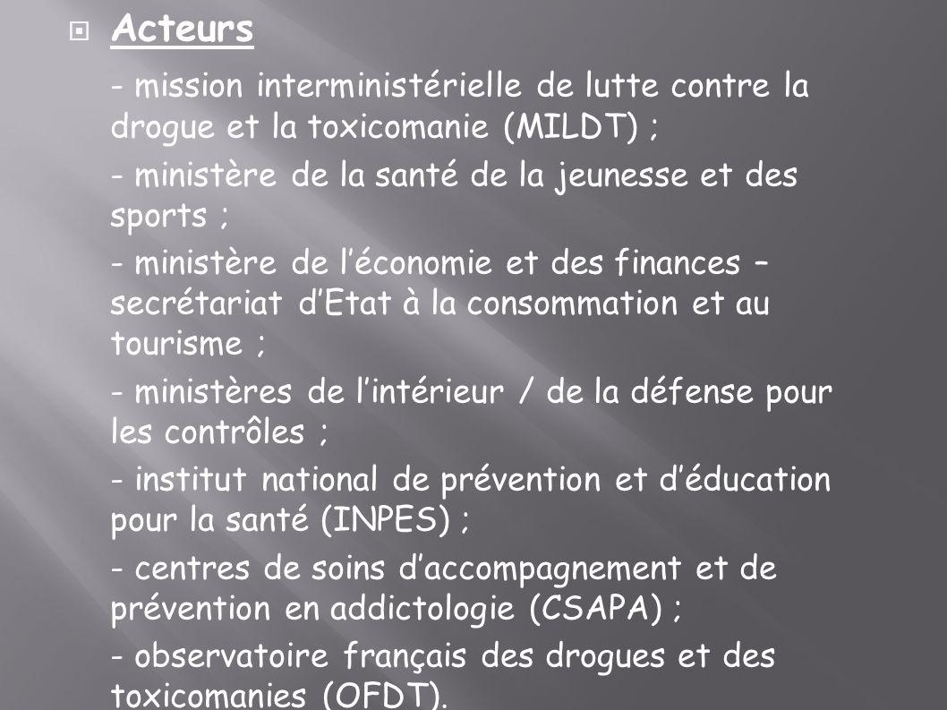 Acteurs - mission interministérielle de lutte contre la drogue et la toxicomanie (MILDT) ; - ministère de la santé de la jeunesse et des sports ; - mi