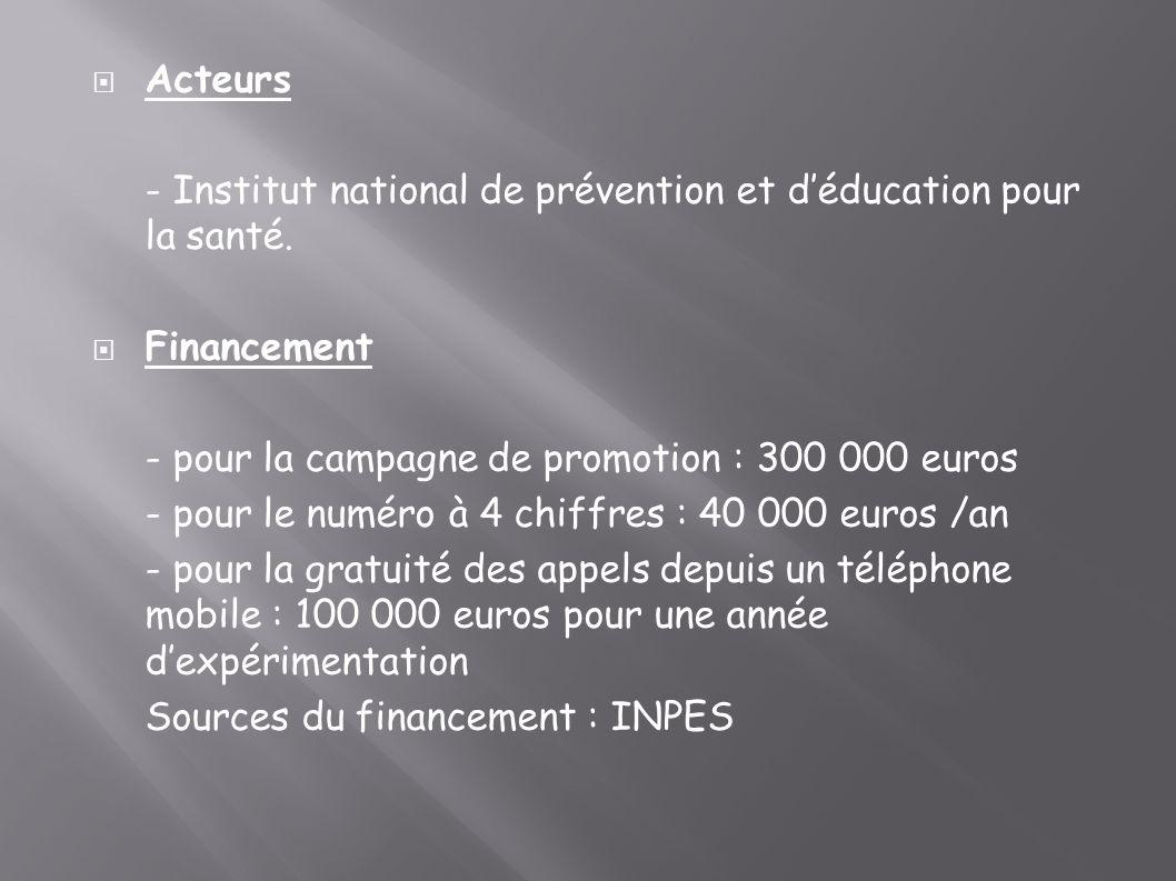 Acteurs - Institut national de prévention et déducation pour la santé. Financement - pour la campagne de promotion : 300 000 euros - pour le numéro à