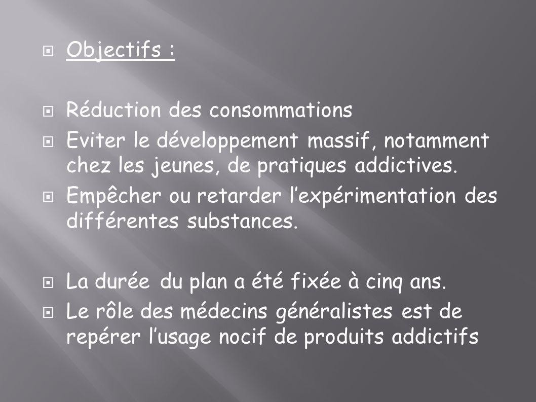 Objectifs : Réduction des consommations Eviter le développement massif, notamment chez les jeunes, de pratiques addictives. Empêcher ou retarder lexpé