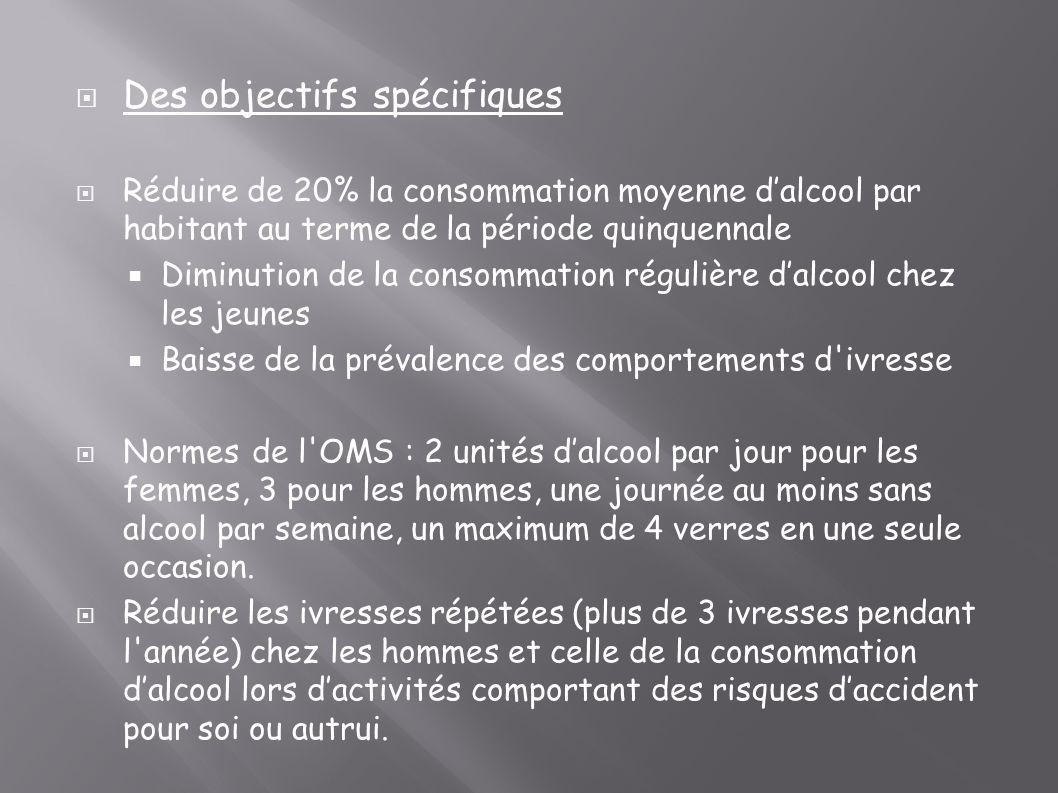 Des objectifs spécifiques Réduire de 20% la consommation moyenne dalcool par habitant au terme de la période quinquennale Diminution de la consommatio