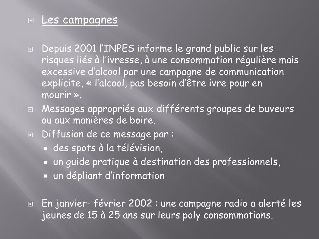 Les campagnes Depuis 2001 lINPES informe le grand public sur les risques liés à livresse, à une consommation régulière mais excessive dalcool par une