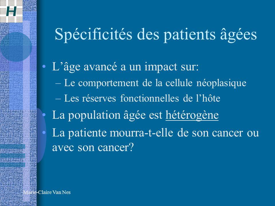 Marie-Claire Van Nes Trois profils de patientes âgées Le vieillissement réussi La vulnérabilité La fragilité lévaluation gérontologique multidimensionnelle (CGA)
