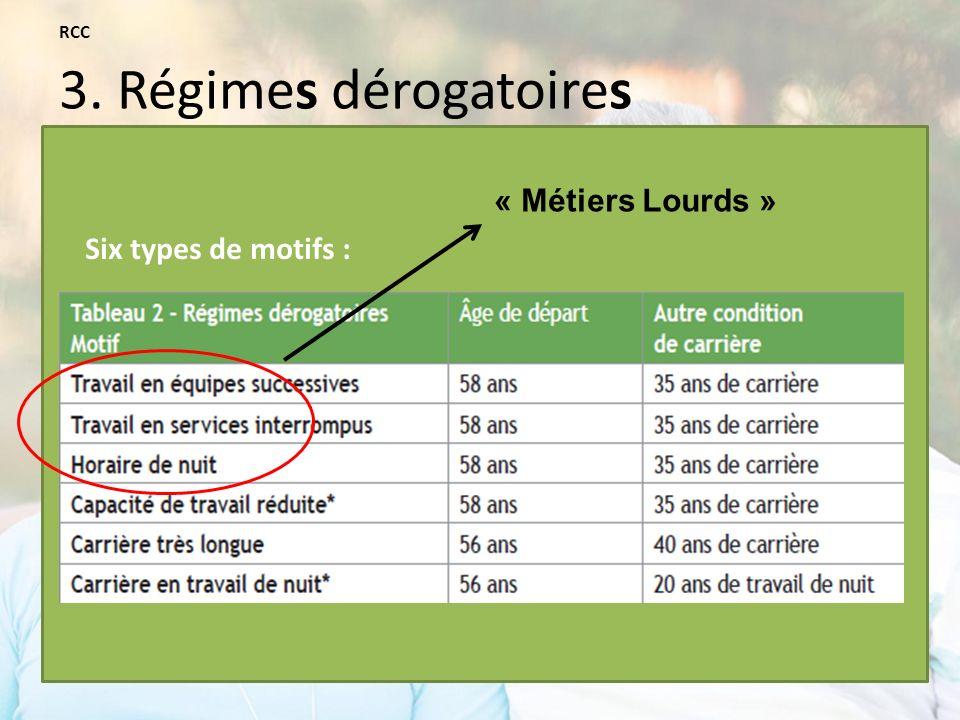 Six types de motifs : « Métiers Lourds »