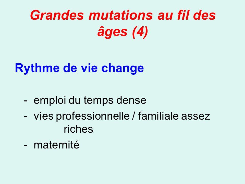 Grandes mutations au fil des âges (4) Rythme de vie change - emploi du temps dense - vies professionnelle / familiale assez riches - maternité