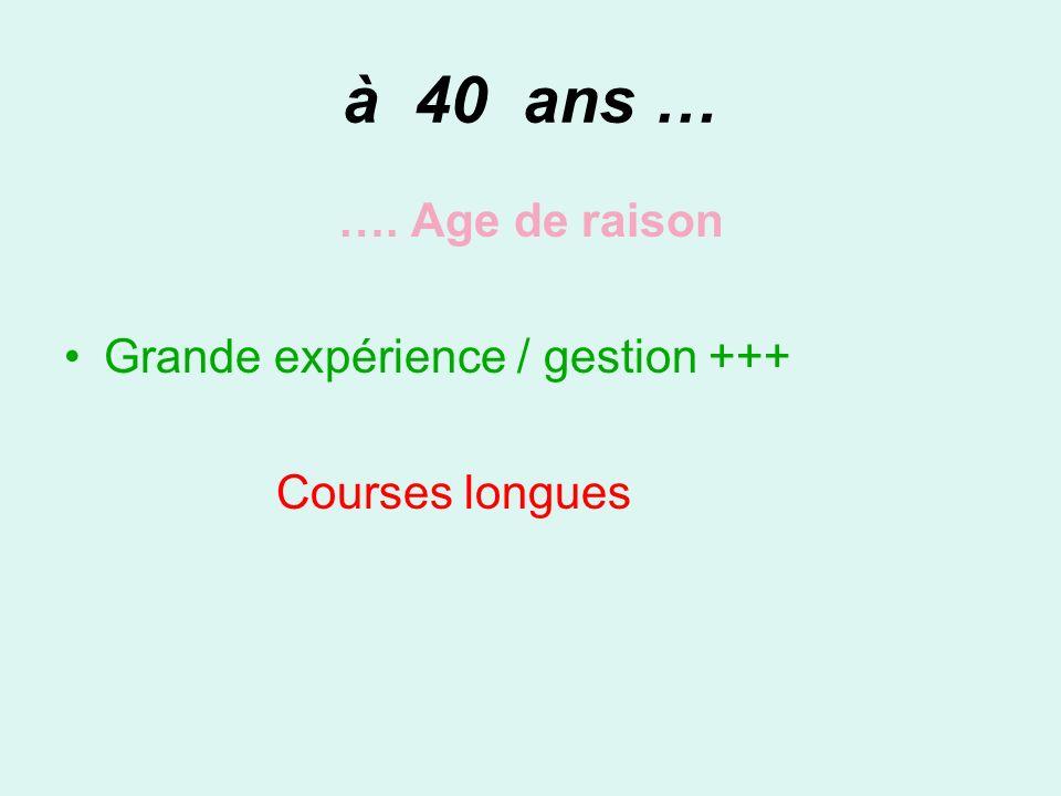 à 40 ans … …. Age de raison Grande expérience / gestion +++ Courses longues