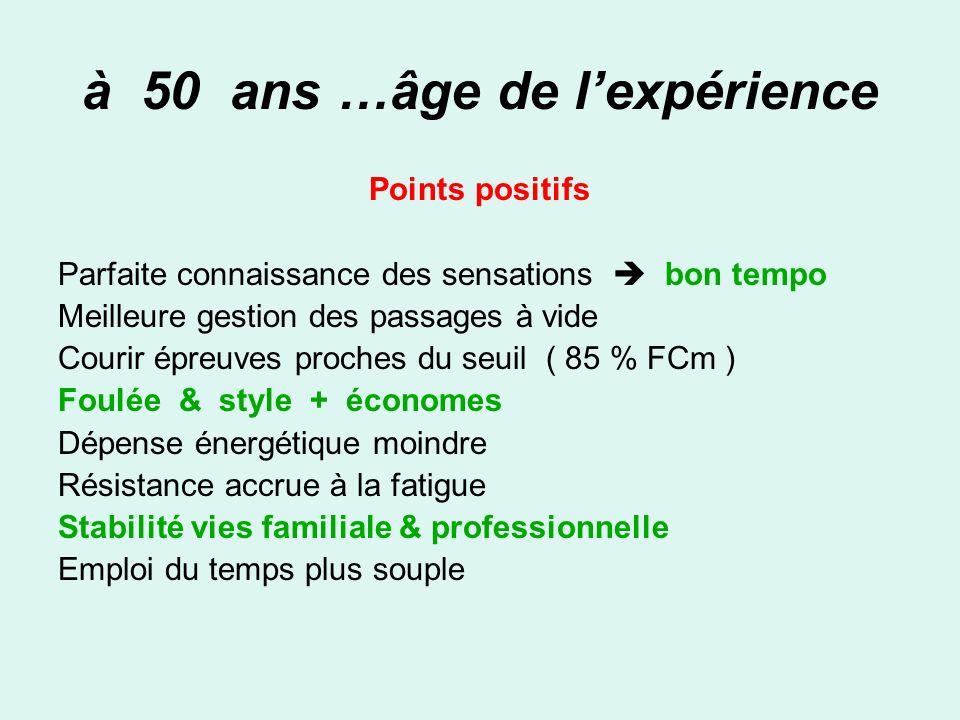 à 50 ans …âge de lexpérience Points positifs Parfaite connaissance des sensations bon tempo Meilleure gestion des passages à vide Courir épreuves proc