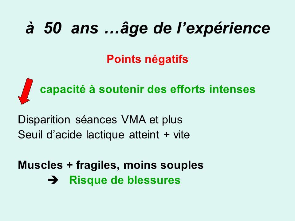 à 50 ans …âge de lexpérience Points négatifs capacité à soutenir des efforts intenses Disparition séances VMA et plus Seuil dacide lactique atteint +