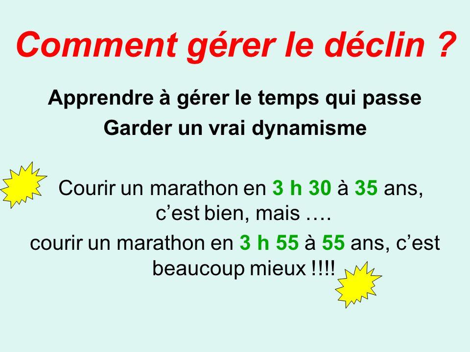 Comment gérer le déclin ? Apprendre à gérer le temps qui passe Garder un vrai dynamisme Courir un marathon en 3 h 30 à 35 ans, cest bien, mais …. cour