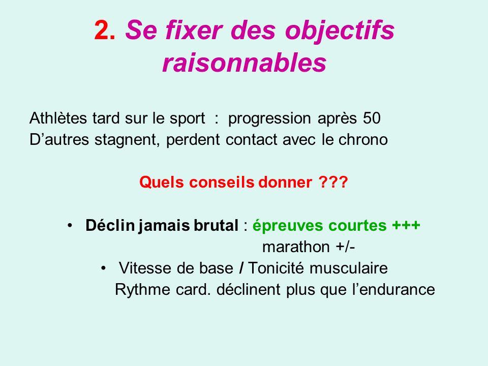 2. Se fixer des objectifs raisonnables Athlètes tard sur le sport : progression après 50 Dautres stagnent, perdent contact avec le chrono Quels consei
