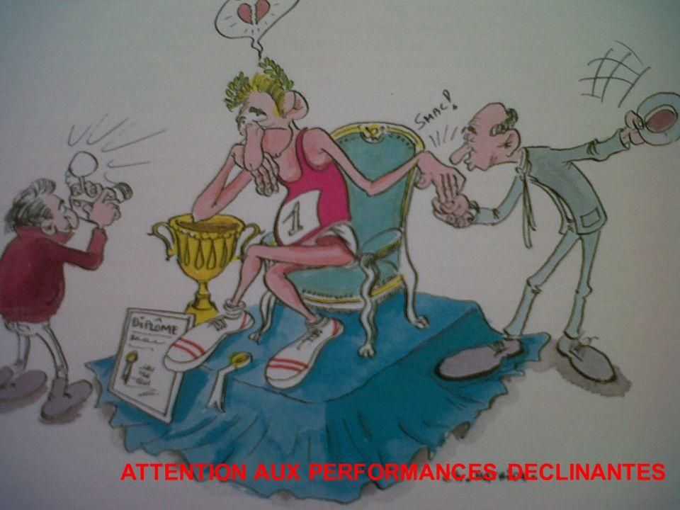 ATTENTION AUX PERFORMANCES DECLINANTES