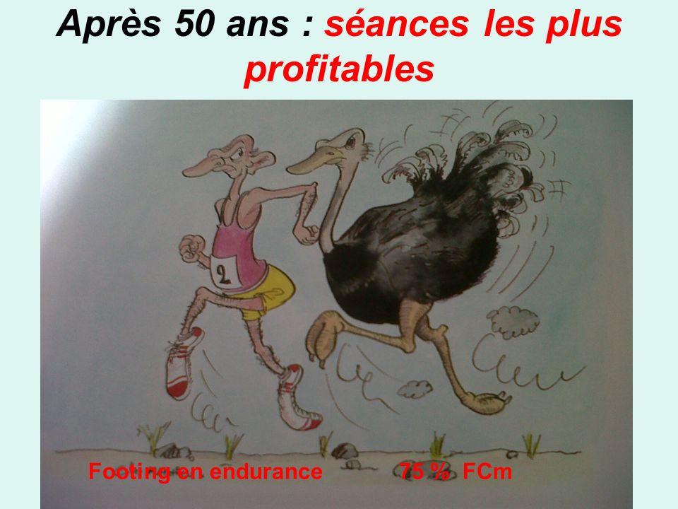 Après 50 ans : séances les plus profitables Footing en endurance 75 % FCm