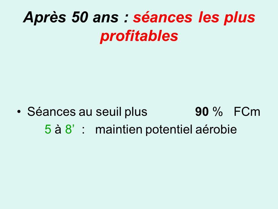 Après 50 ans : séances les plus profitables Séances au seuil plus 90 % FCm 5 à 8 : maintien potentiel aérobie