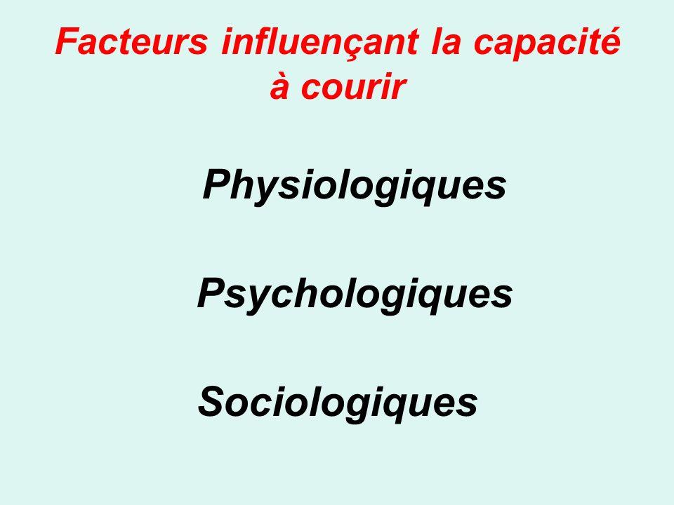 Facteurs influençant la capacité à courir Physiologiques Psychologiques Sociologiques