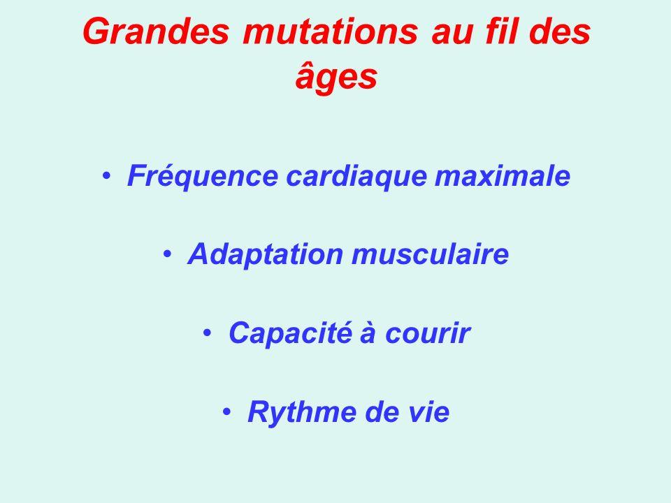 Grandes mutations au fil des âges (1) FC max décroît après 20 ans ex : 182 à 50 ans 170 60 162 70 Constat statistique lors des entraînements ( pas de diminution de vitesse )
