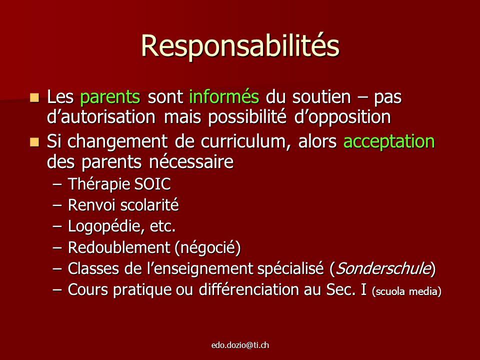 edo.dozio@ti.ch Responsabilités Les parents sont informés du soutien – pas dautorisation mais possibilité dopposition Les parents sont informés du sou