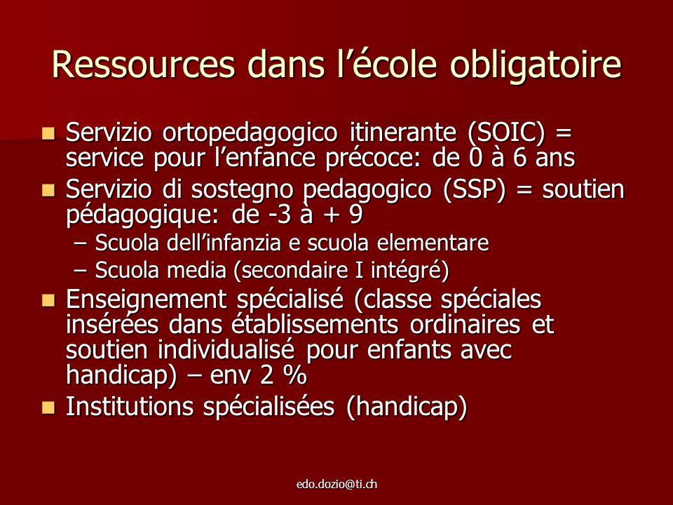 edo.dozio@ti.ch Ressources dans lécole obligatoire Servizio ortopedagogico itinerante (SOIC) = service pour lenfance précoce: de 0 à 6 ans Servizio or