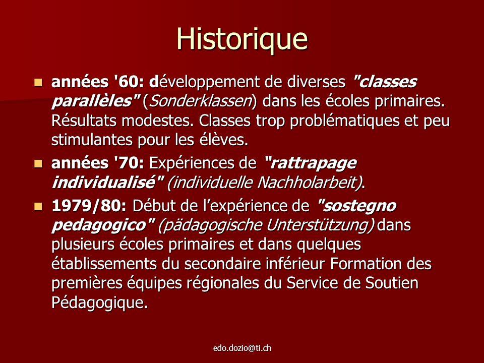 edo.dozio@ti.ch Historique années '60: développement de diverses