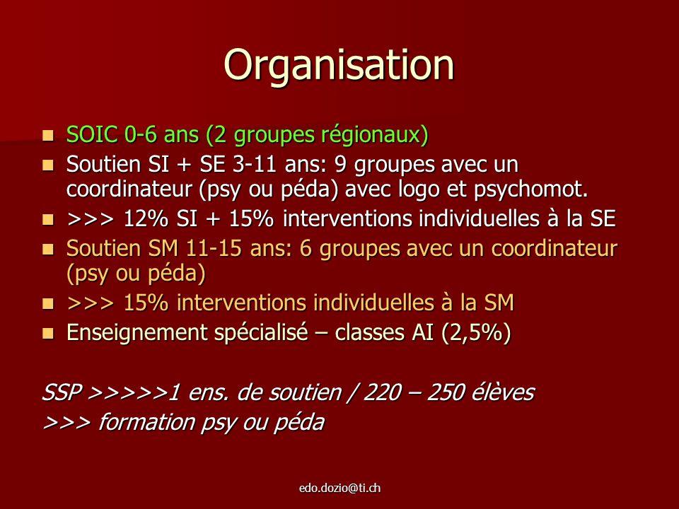 edo.dozio@ti.ch Organisation SOIC 0-6 ans (2 groupes régionaux) SOIC 0-6 ans (2 groupes régionaux) Soutien SI + SE 3-11 ans: 9 groupes avec un coordin