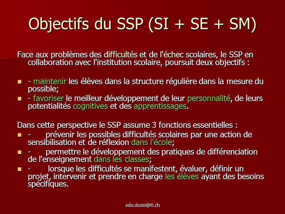 edo.dozio@ti.ch Objectifs du SSP (SI + SE + SM) Face aux problèmes des difficultés et de l'échec scolaires, le SSP en collaboration avec l'institution