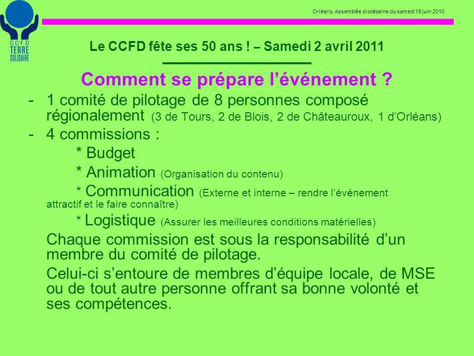 Orléans, Assemblée diocésaine du samedi 19 juin 2010 Le CCFD fête ses 50 ans ! – Samedi 2 avril 2011 Comment se prépare lévénement ? -1 comité de pilo