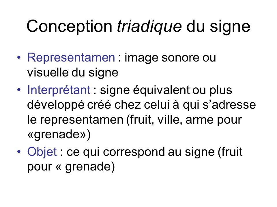 Conception triadique du signe Representamen : image sonore ou visuelle du signe Interprétant : signe équivalent ou plus développé créé chez celui à qu