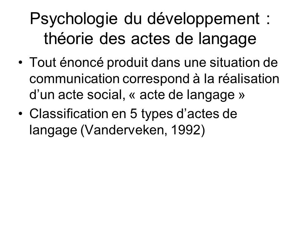 Psychologie du développement : théorie des actes de langage Tout énoncé produit dans une situation de communication correspond à la réalisation dun ac