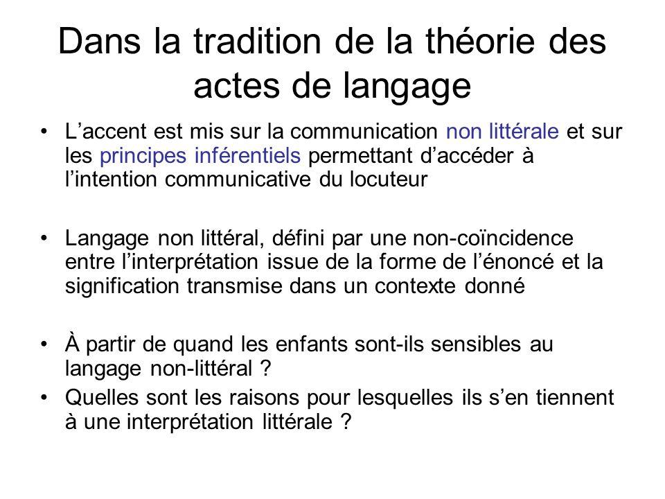 Dans la tradition de la théorie des actes de langage Laccent est mis sur la communication non littérale et sur les principes inférentiels permettant d