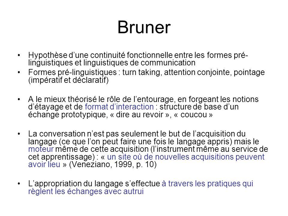 Bruner Hypothèse dune continuité fonctionnelle entre les formes pré- linguistiques et linguistiques de communication Formes pré-linguistiques : turn t