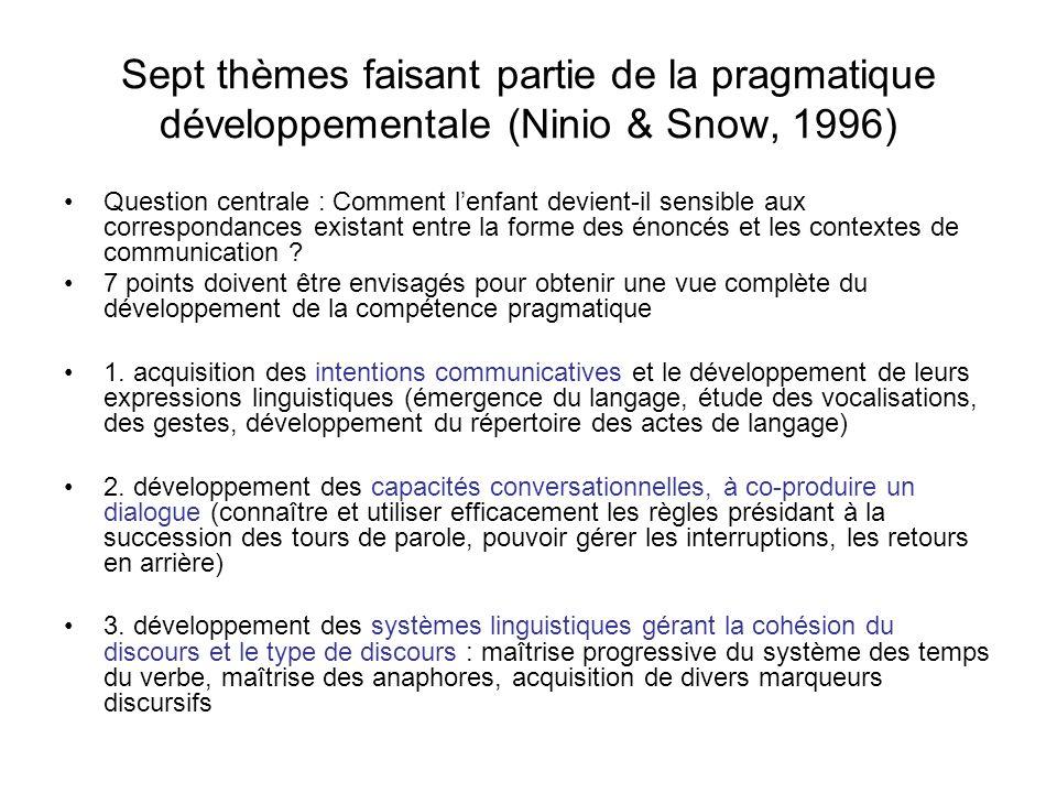 Sept thèmes faisant partie de la pragmatique développementale (Ninio & Snow, 1996) Question centrale : Comment lenfant devient-il sensible aux corresp