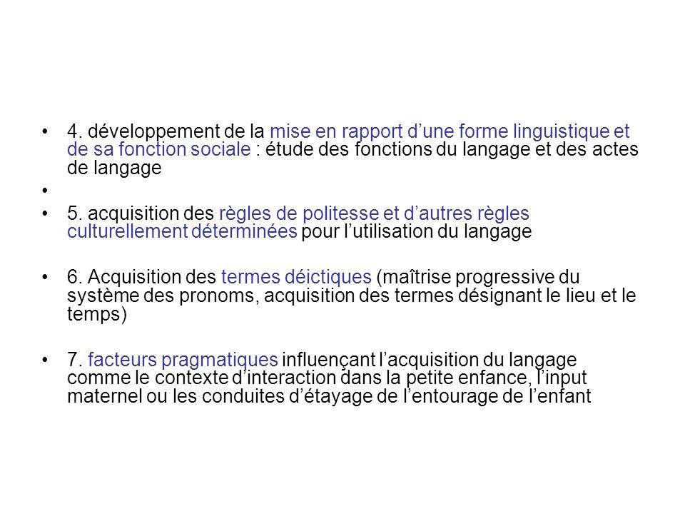 4. développement de la mise en rapport dune forme linguistique et de sa fonction sociale : étude des fonctions du langage et des actes de langage 5. a