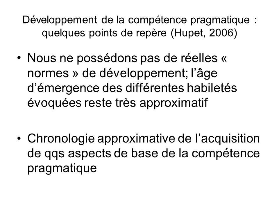 Développement de la compétence pragmatique : quelques points de repère (Hupet, 2006) Nous ne possédons pas de réelles « normes » de développement; lâge démergence des différentes habiletés évoquées reste très approximatif Chronologie approximative de lacquisition de qqs aspects de base de la compétence pragmatique