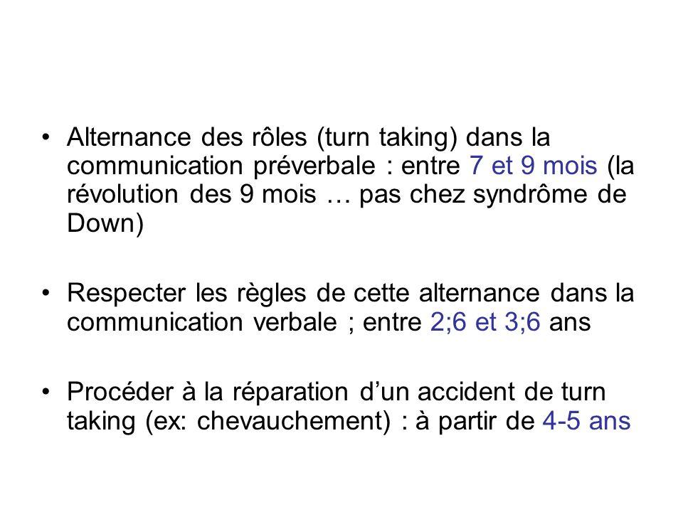Alternance des rôles (turn taking) dans la communication préverbale : entre 7 et 9 mois (la révolution des 9 mois … pas chez syndrôme de Down) Respect