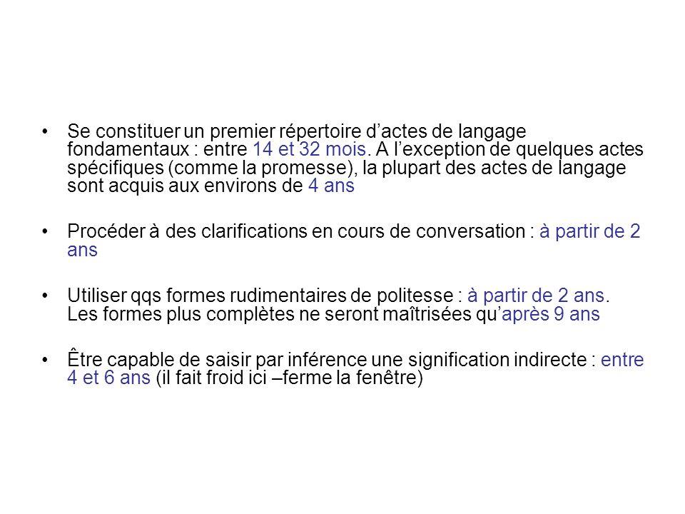 Se constituer un premier répertoire dactes de langage fondamentaux : entre 14 et 32 mois. A lexception de quelques actes spécifiques (comme la promess