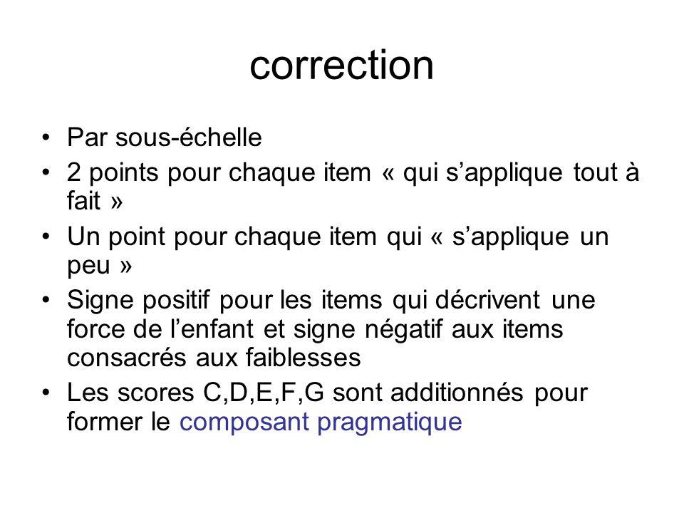 correction Par sous-échelle 2 points pour chaque item « qui sapplique tout à fait » Un point pour chaque item qui « sapplique un peu » Signe positif p
