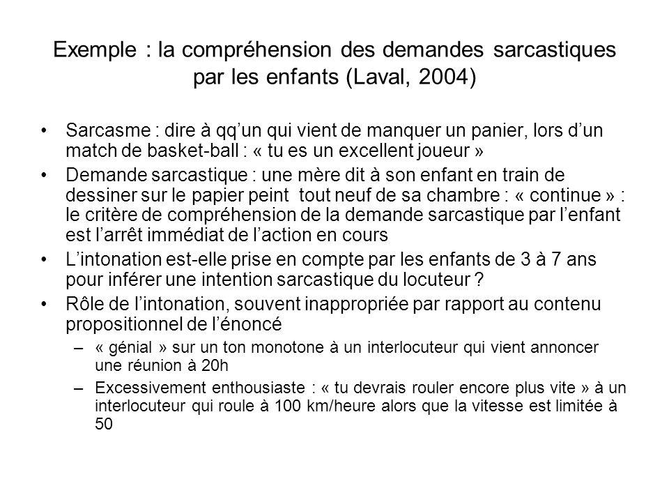 Exemple : la compréhension des demandes sarcastiques par les enfants (Laval, 2004) Sarcasme : dire à qqun qui vient de manquer un panier, lors dun mat