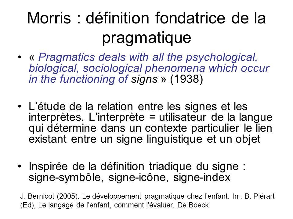 De Saussure (1916) Définition dyadique du signe : signifiant et signifié Signifiant : image acoustique correspondant à la production dun mot /dinozor/ Signifié : concept associé au mot Lien arbitraire signifiant signifié (sauf dans les onomatopées, discussion voir Pinker, 1984)