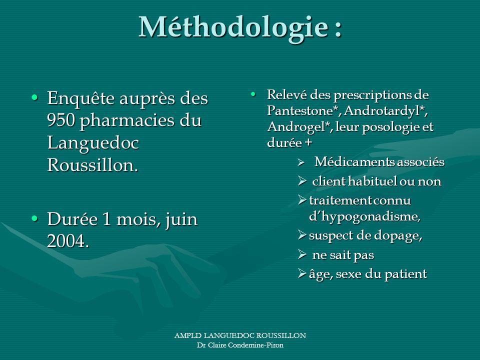 AMPLD LANGUEDOC ROUSSILLON Dr Claire Condemine-Piron Méthodologie : Enquête auprès des 950 pharmacies du Languedoc Roussillon.Enquête auprès des 950 p