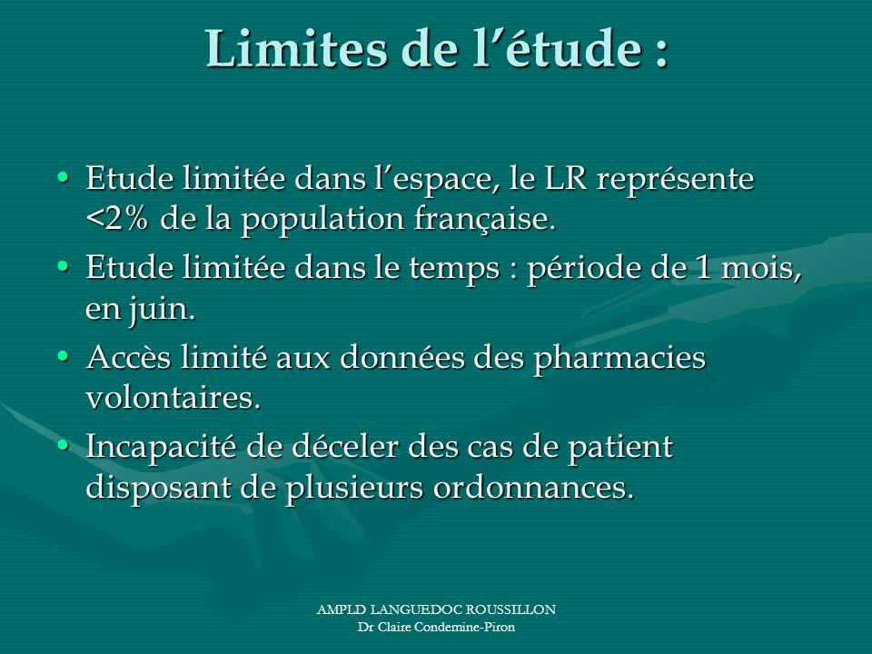 AMPLD LANGUEDOC ROUSSILLON Dr Claire Condemine-Piron Limites de létude : Etude limitée dans lespace, le LR représente <2% de la population française.E