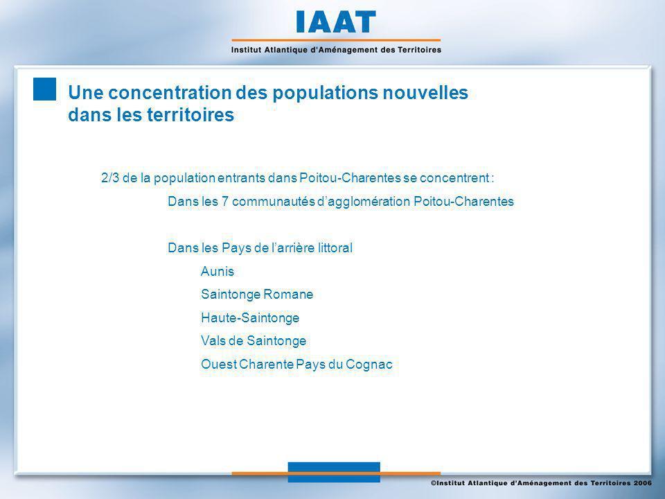Une concentration des populations nouvelles dans les territoires 2/3 de la population entrants dans Poitou-Charentes se concentrent : Dans les 7 communautés dagglomération Poitou-Charentes Dans les Pays de larrière littoral Aunis Saintonge Romane Haute-Saintonge Vals de Saintonge Ouest Charente Pays du Cognac