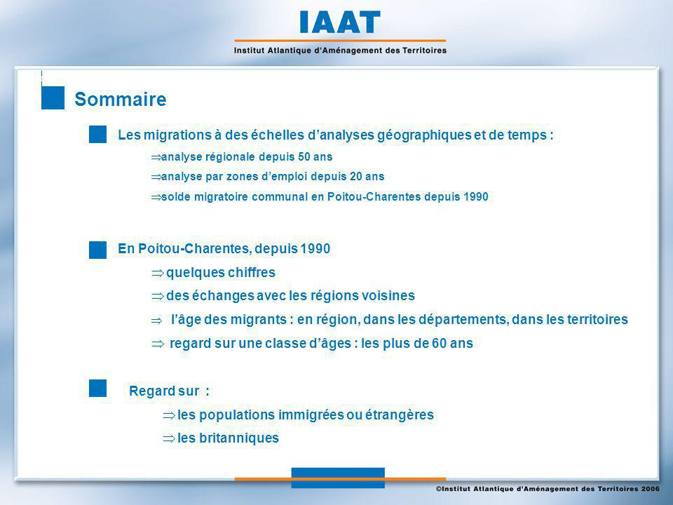 Évolution des soldes migratoires en Poitou-Charentes depuis 50 ans 1954 à 1968 : Poitou-Charentes observe un solde migratoire négatif un des plus forts des régions françaises 1954-19621962-1968 Source : Mme Baccaïni, INSEE-INED, mai 2006 Taux annuel de migration nette (Nb pr 10 000 hab.