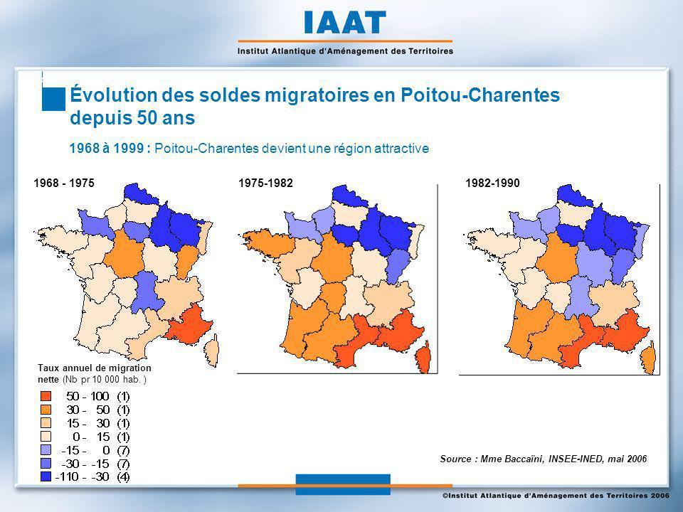 Source : Mme Baccaïni, INSEE-INED, mai 2006 1968 à 1999 : Poitou-Charentes devient une région attractive 1968 - 19751975-19821982-1990 Taux annuel de migration nette (Nb pr 10 000 hab.