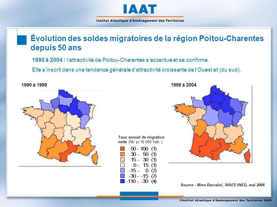 Regard sur 20 ans de migrations dans les zones demploi Facteurs déterminants des comportements migratoires Age 16-20 ans : études 20-30 ans : jeunes actifs en rech.