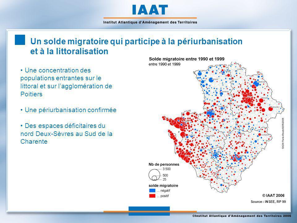 Taux de renouvellement entre 1990 et 1999 Cet indicateur permet de repérer les espaces de fort « brassage » de population Plus de 67,9 % de la population est concernée par un mouvement naturel ou migratoire Poitou-Charentes est un espace où la population a changé entre 1990 et 1999 (+1,8 point par rapport à la France), mais il existe des disparités infra-régionales : - un axe nord-est-sud-ouest le long duquel la population a changé entre 1990 et 1999.