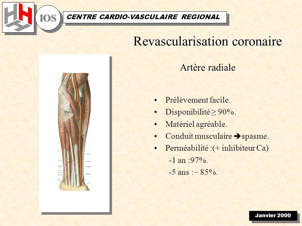 Janvier 2000 IOSIOS CENTRE CARDIO-VASCULAIRE REGIONAL Revascularisation coronaire Artère radiale Prélèvement facile. Disponibilité 90%. Matériel agréa
